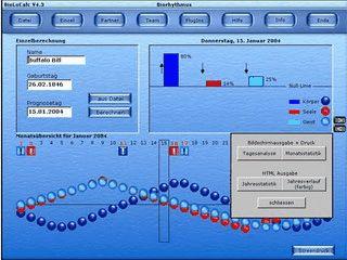 Ein Biorhythmusrechner und Analysetool