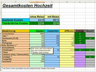 Auf MS Excel basierende Tabelle zur Hochzeitsplanung.