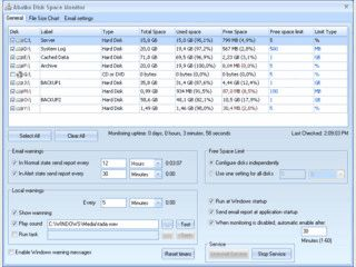 Überwachung der Festplattenbelegung im Netzwerk.
