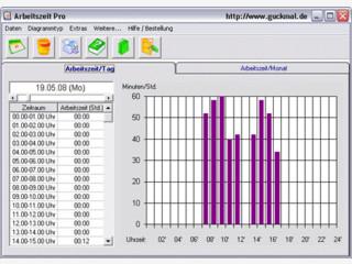 Protokollierung der PC-Tätigkeit durch Mausbewegungen und Tastatureingaben