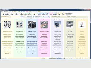 Verwaltung von gesamten IT-Umfeld