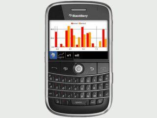 Komponente zur Nutzung von Tabellen in eigenen Blackberry Anwendungen.