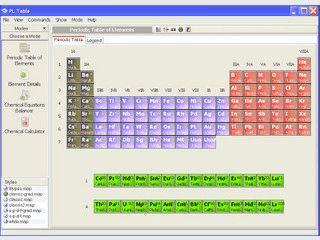 Veranschaulicht das Periodensystem der Elemente.