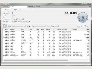 Software zur Überwachung Ihrer IT-Einrichtungen.