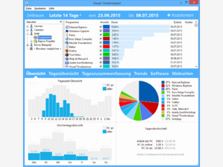 analysiert automatisch die PC Benutzung in der Firma und in Familie