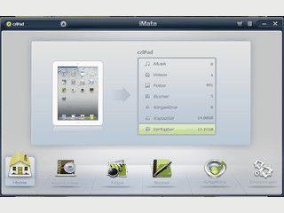 Synchronisierung und Backup aller Daten zwischen iPad/iPhone/iPod und Computer