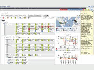 Auslastungs-Überwachung und Protokoll-Analyse für Ihr Netzwerk