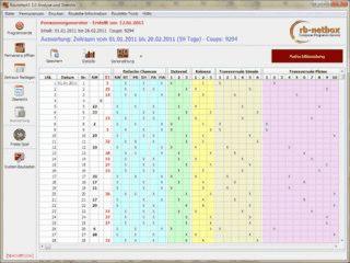 Analyse und Statistik von Permanenzen, Auswertung von Spielmöglichkeiten