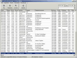 Ein leistungsfähiges Tool für die Erfassung und Auswertung von Projektzeiten