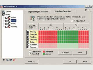 Zugriff auf Ihr System nach User und Zeit einschränken. Mit Logfunktion.