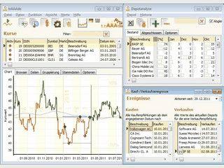 Software zur Auswertunng von Aktienkursen mit Kaufempfehlungsberechnung.