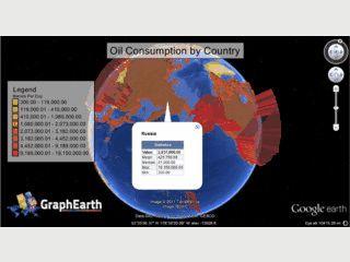Visualisierung von Geo-Daten in Google Earth.