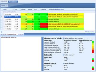 Software die Ihnen dabei hilft Blutdruckwerte zu kontrollieren.