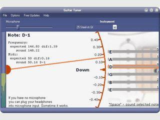 Software die Ihnen beim Stimmen einer Akkustik-Gitarre hilft.