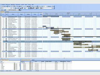 Software für Projektmanagement und Projektablaufplanung inkl. Ressourcenplanung