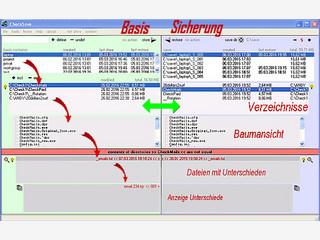 Datensicherungssoftware mit übersichtlichem Tool zu Vergleich der Daten.