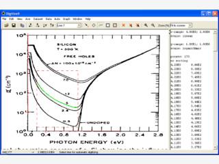 Automatisches Digitalisieren von Graphen in (x,y)-Daten.