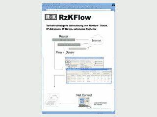 NetFlow Monitor und Netzwerk Prüfung