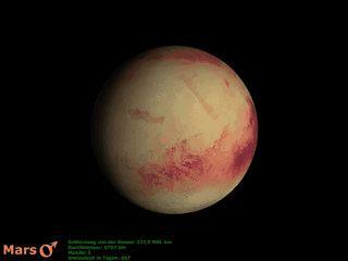 Die neun Planeten des Sonnensystems in 3D