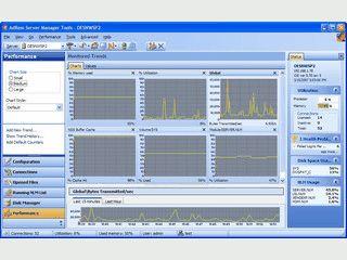 Novell Consulting Tool zur Überwachung von aktiven Verbindungen,