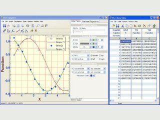 Software zur Berechnung von Kartesischen X/Y-Plots