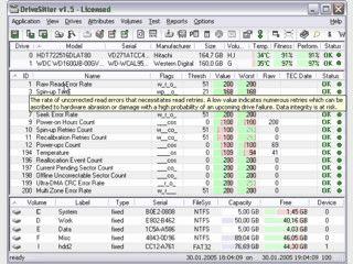 IDE Festplattendiagnose und Überwachung. Diverse Benachrichtigungen