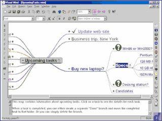 Mit VisualMind sortieren und organisieren Sie Ihre Gedanken, Aufgaben, Notizen.