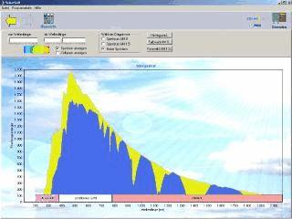 Umfangreiche Software zu Themen der Solartechnik.