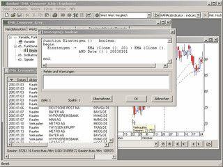 Handelssystem für Wertpapiere auf Tagesschlußkursbasis